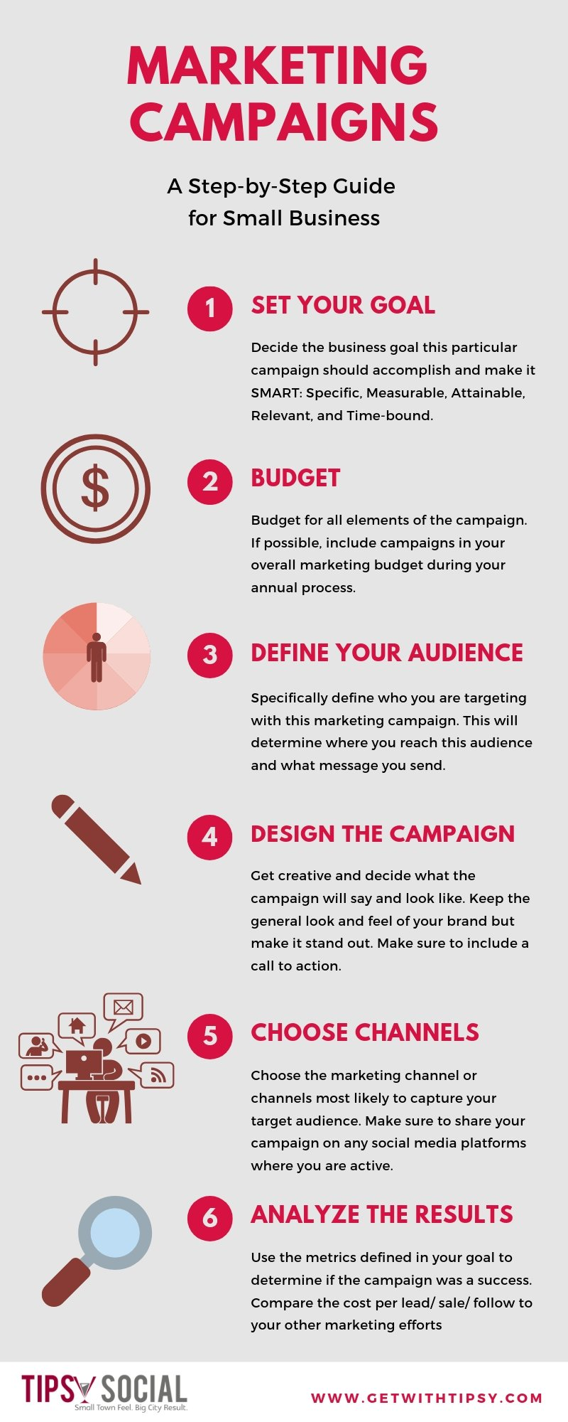 Marketing Campaigns for Small Business Infographic