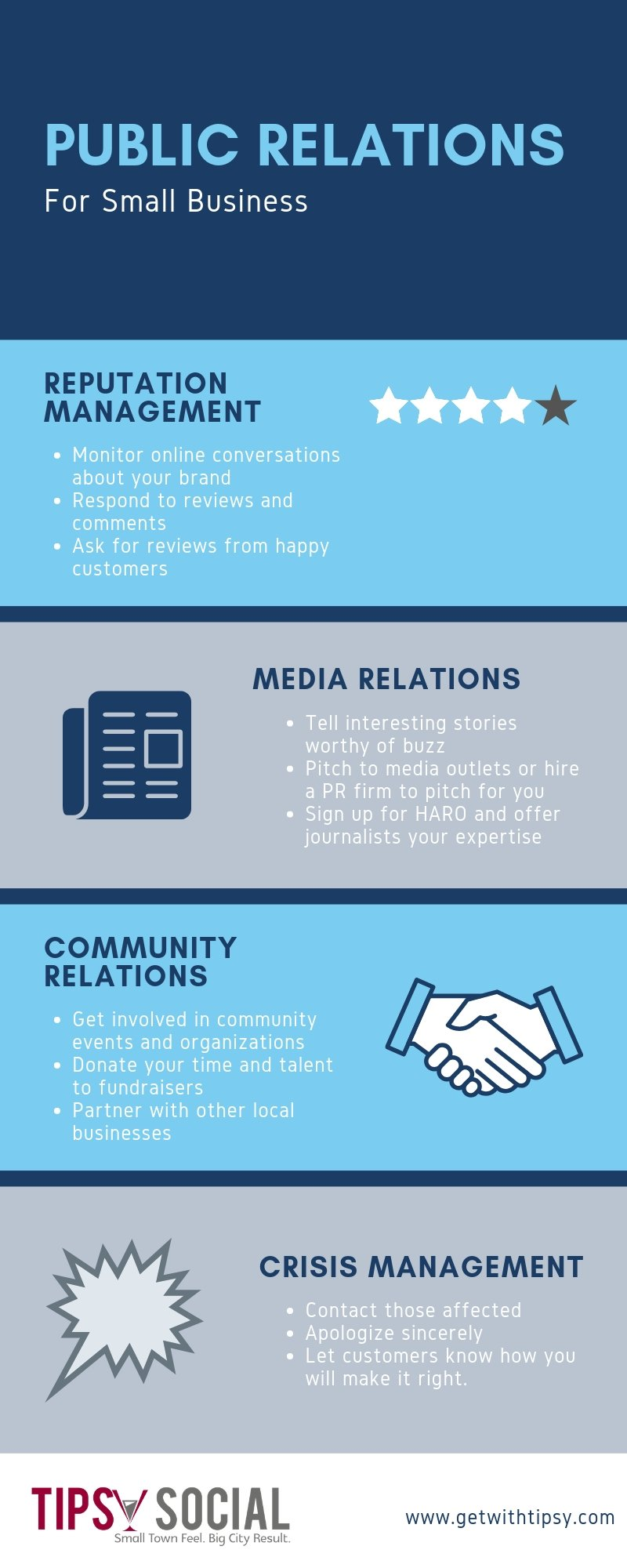 Small Business PR Infographic